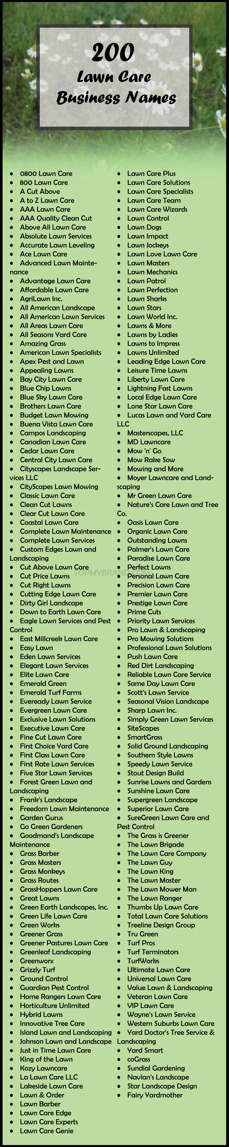 202+ Gorgeous Lawn Care Business Names 2020 - Top My Brand