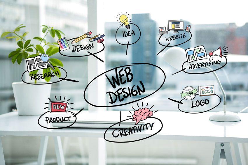 Web Design Service - Tech Business Idea