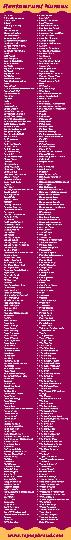 Restaurant Names List (2020)